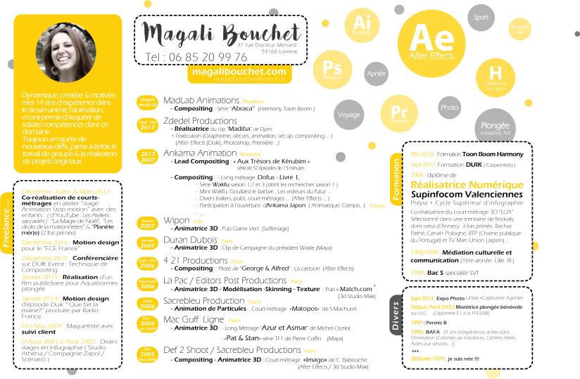 CV-MagaliBouchet